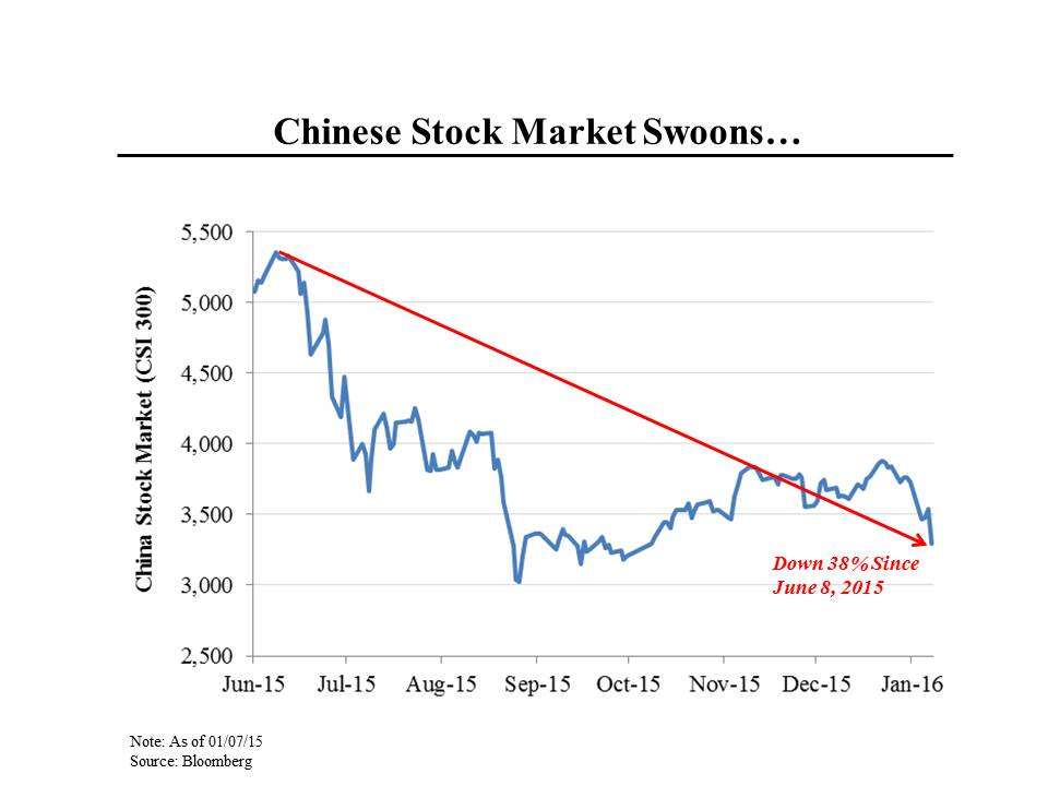 morning joe charts china s stock market woes steve rattner