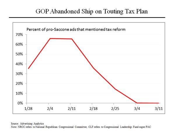 GOP Tax 1