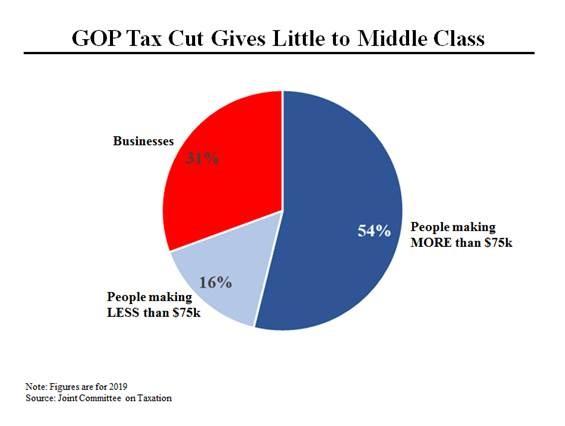 GOP Tax 3